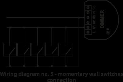 FGD-212 modul za svetla dimer fibaro pametna kuca automatika ugradnja automatizacije cena prodaja beograd